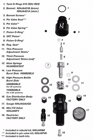 Ninja Tank Regulator Pin Valve Kit